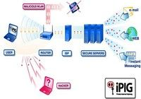 iPIG WiFi Hotspot VPN Security