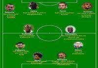 Euro 2016 : l'équipe type des refoulés pour mac