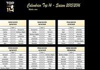 Calendrier Top 14 2015-2016 pour mac