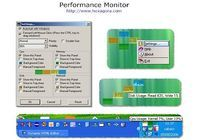 Performance Monitor pour mac