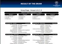 Calendrier Ligue des Champions 2016 (Phase de groupes) pour mac