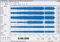 AVS Audio Editor pour mac
