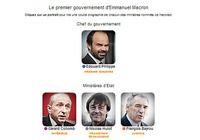 Trombinoscope du gouvernement Macron pour mac