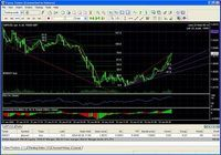 Telecharger forex tester 2