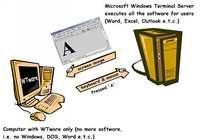 WTware pour mac