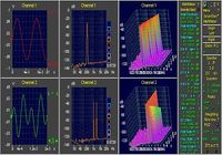 Audio Spectrum Analyzer - OscilloMeter pour mac