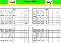 Calendrier Coupe du Monde 2014