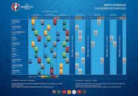 Calendrier Euro 2016 pour mac