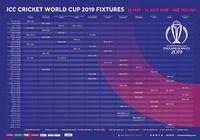 Calendrier Coupe du Monde de Cricket ICC 2019 pour mac