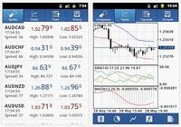 MetaTrader 4 Android pour mac