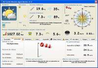 Weather Agent Monitor pour mac