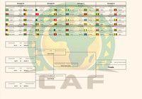 Calendrier coupe d'Afrique des Nations 2017 pour mac