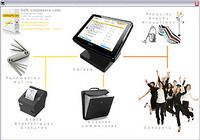QuickShop® Free Edition pour mac