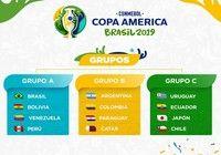 Copa América 2019 Grupos pour mac