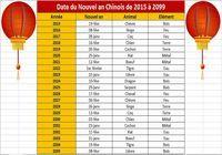 Calendrier Nouvel an chinois de 2015 à 2099 pour mac