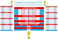 Tableau de pronostics pour la coupe du monde 2018 pour mac