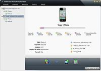 mediAvatar iPhone Photo Transfert pour mac