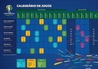 Calendrier de la Copa America 2019  pour mac