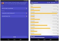 Screen Time Parental Control Android pour mac