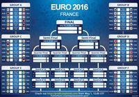 Tableau Pronostics Euro 2016 pour mac