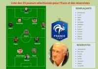 Liste des 23 joueurs sélectionnés pour l'Euro 2016 pour mac