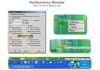 Performance Monitor pour mac