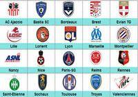 Foot_Ligue1 2012_2013 pour mac