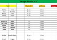 Barrages Mondial 2014 pour mac
