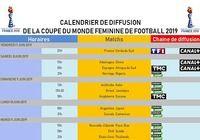 Calendrier de diffusion de la coupe du monde féminine de football 2019 pour mac