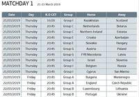 Calendrier Eliminatoires Euro 2020 pour mac