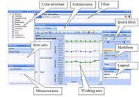 RadarCube OLAP Chart Windows Forms