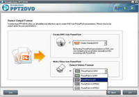 Wondershare PPT2DVD pour mac