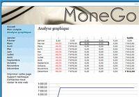 MonéGo 2007 XL pour mac