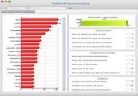 Trask Asset Management pour mac