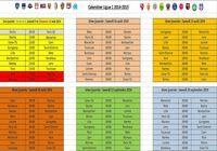 Calendrier Ligue 1 2014-2015 pour mac