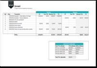 Tableau de suivi de TVA pour mac