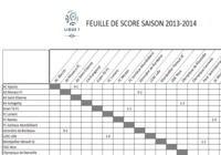 Feuille de Score Ligue 1 2013-2014 pour mac
