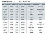 Calendrier des qualifications Coupe du Monde 2018 pour mac
