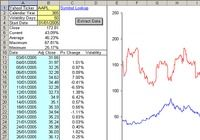 Stock Volatility Calculator pour mac